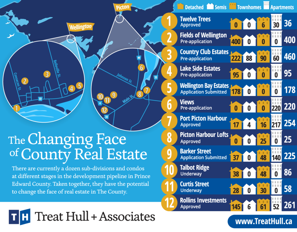 Infographic shows the location of all proposed developments and the mix of types of housing.