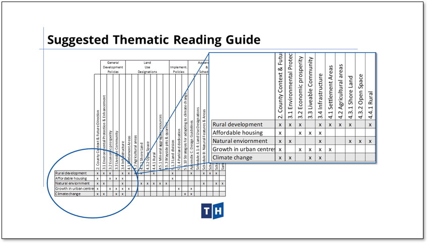 Image shows a suggested thematic reading guide for Prince Edward County's new official plan