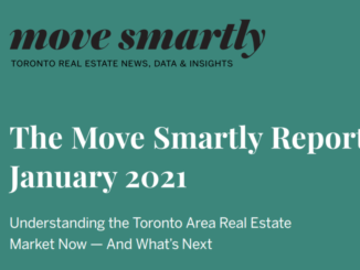 Image shows Move Smartly Report January 2021 Understanding the Toronto Area Real Estate Market